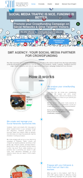 Crowdfunding Packages  SMT Agency Facebook & Twitter Promotion package preview. Click for more details