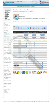 Power Keylogger Pro 1 computer license preview. Click for more details