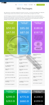 titanium-seo-package-monthly-iluvseo-full-version.png