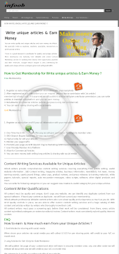 write-unique-articles-and-earn-money-full-version.png